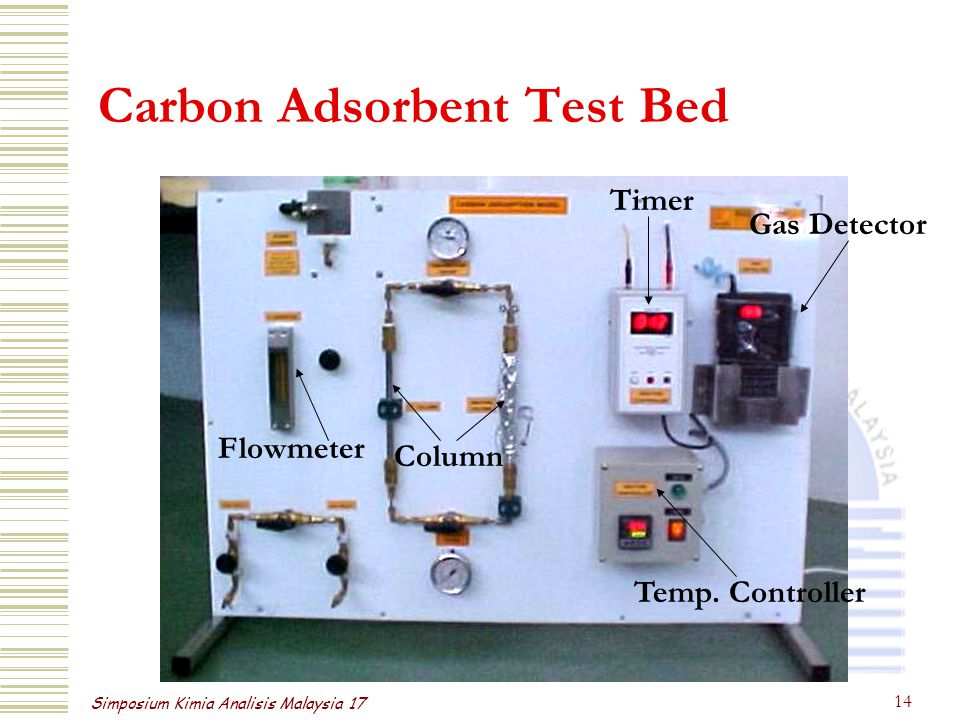 Simposium Kimia Analisis Malaysia 17 14 Carbon Adsorbent Test Bed Gas Detector Flowmeter Column Timer Temp. Controller