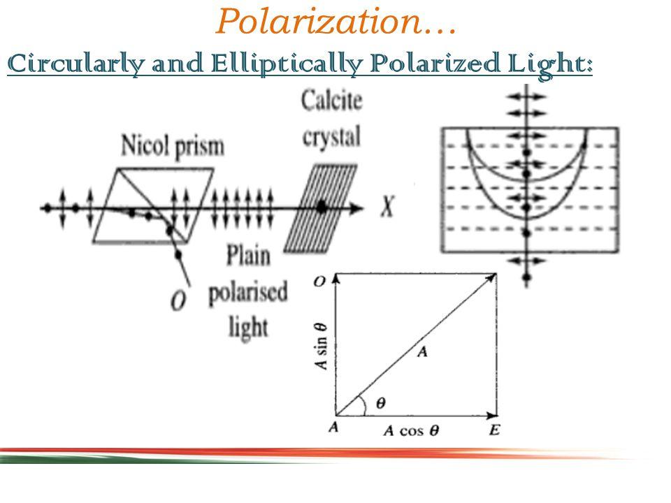 Circularly and Elliptically Polarized Light: Polarization…