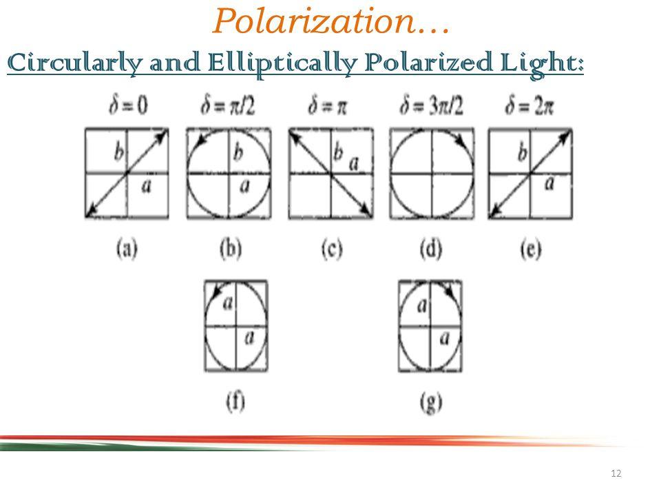 12 Polarization… Circularly and Elliptically Polarized Light:
