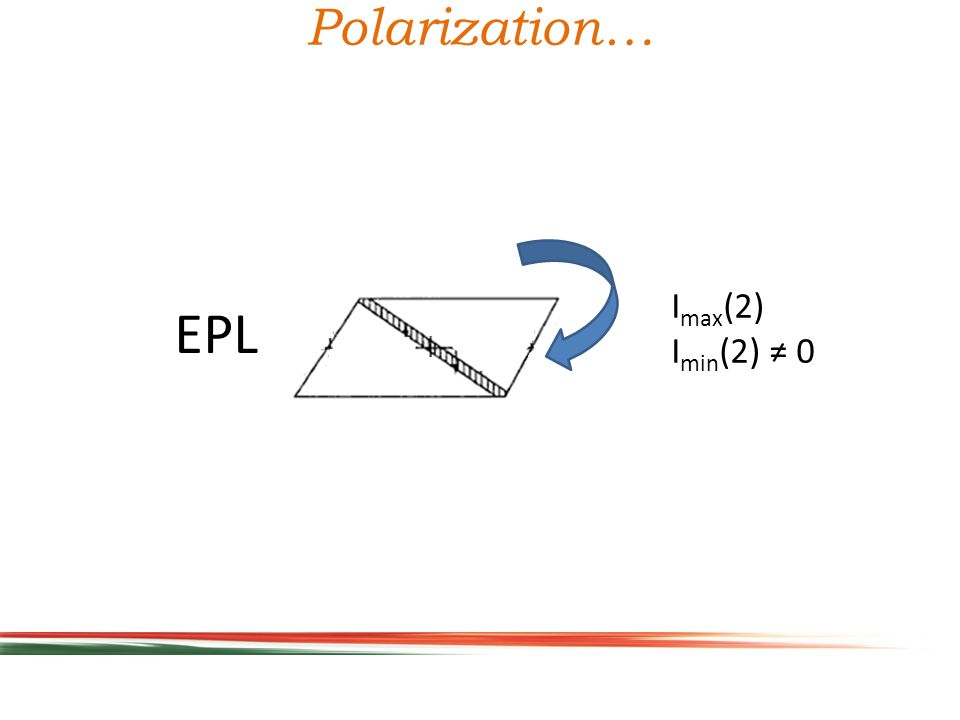 Polarization… EPL I max (2) I min (2) ≠ 0