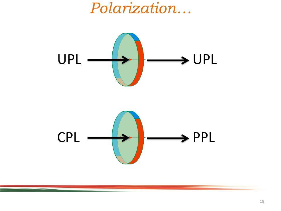19 Polarization… UPL CPLPPL
