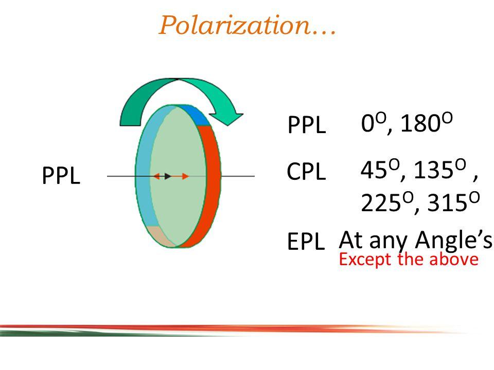 Polarization… PPL 0 O, 180 O CPL 45 O, 135 O, 225 O, 315 O EPL At any Angle's Except the above