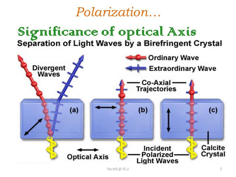 Velocities of O-ray and e-ray: Polarization…