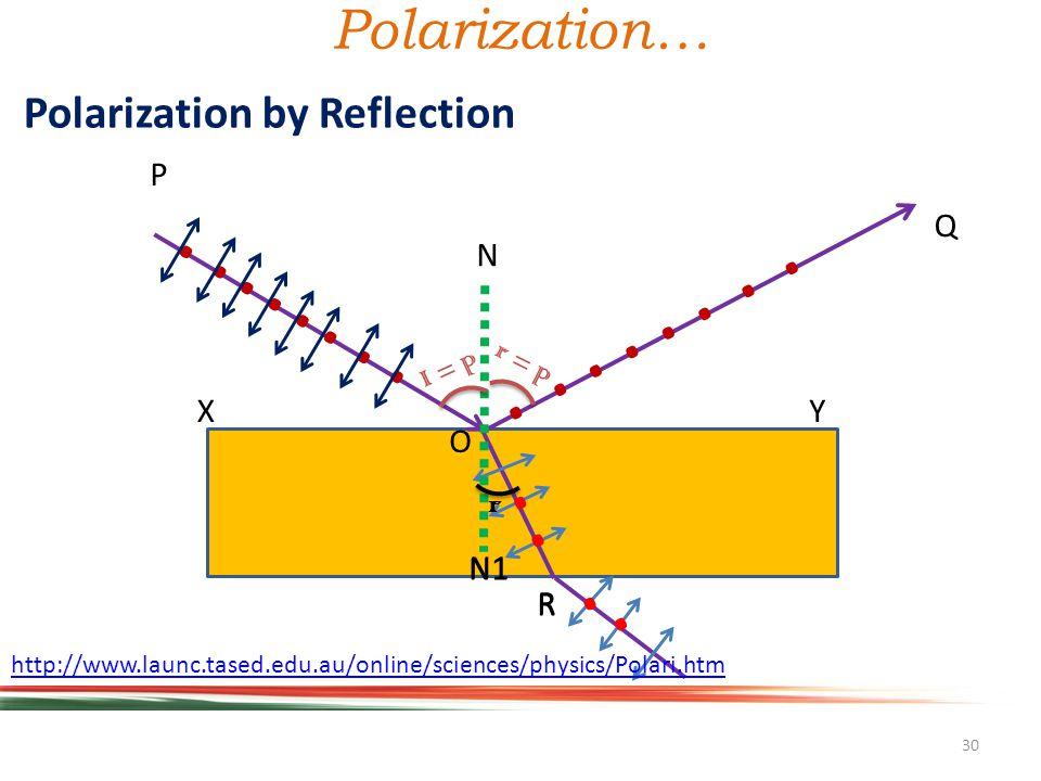 30 Polarization…................ XY N N1 P O Q R Polarization by Reflection I = p r = p r.