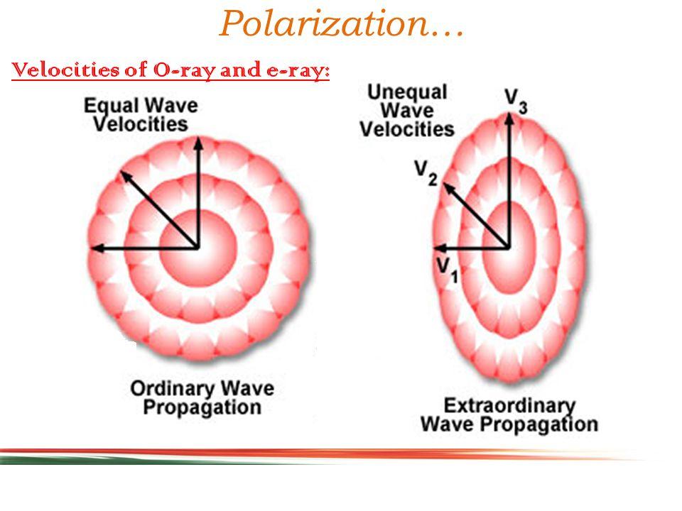 Polarization… PPL I max (2) I min (2) = 0 CPL No change in Intensity