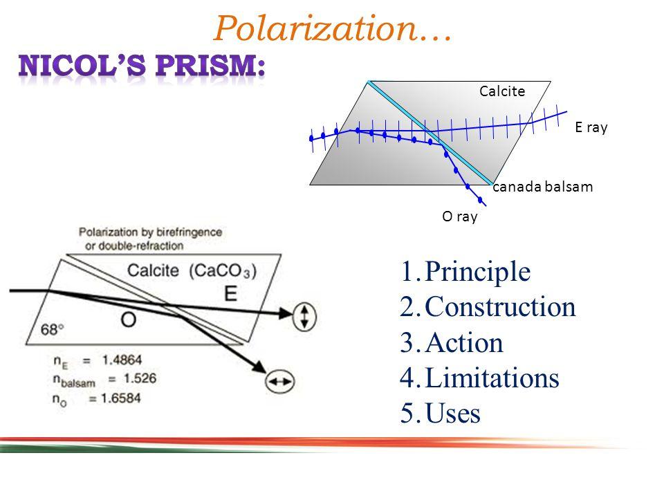 Polarization… 1.Principle 2.Construction 3.Action 4.Limitations 5.Uses Calcite canada balsam O ray E ray