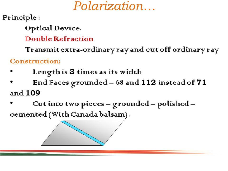 Principle : Optical Device.