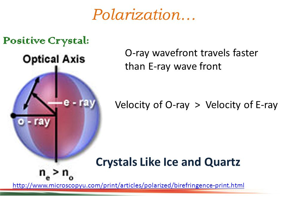 Polarization… Wave Plate: A waveplate or retarder is an optical device that alters the polarization state of a light wave travelling through it.