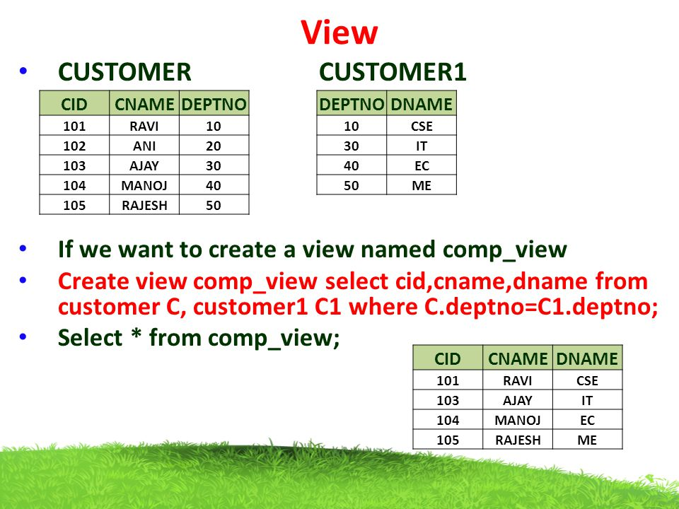 View CUSTOMER CUSTOMER1 If we want to create a view named comp_view Create view comp_view select cid,cname,dname from customer C, customer1 C1 where C