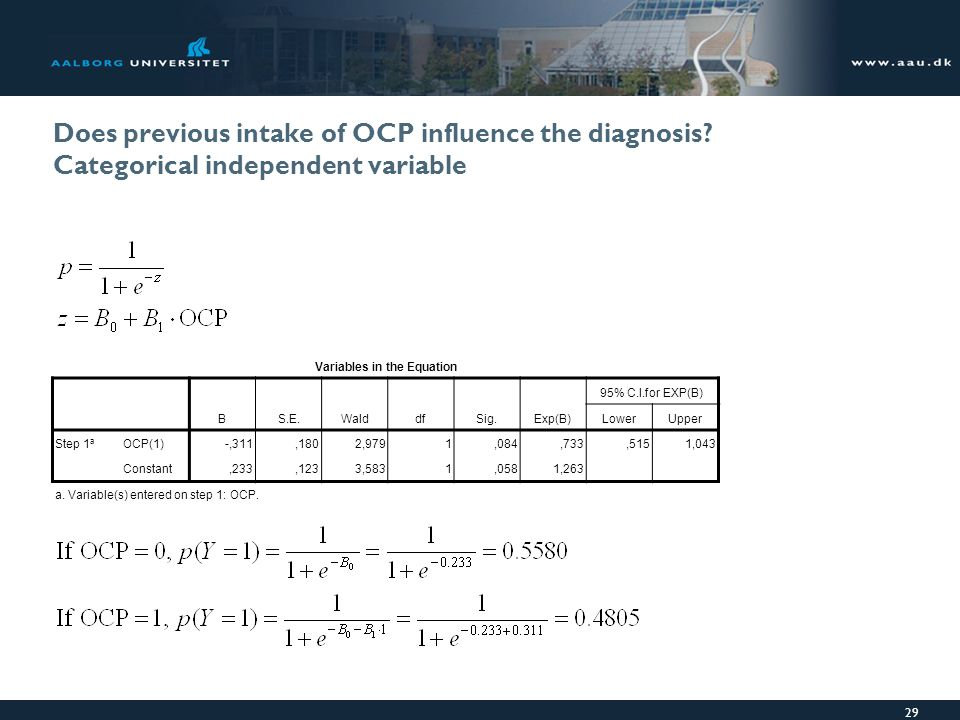 Does previous intake of OCP influence the diagnosis.