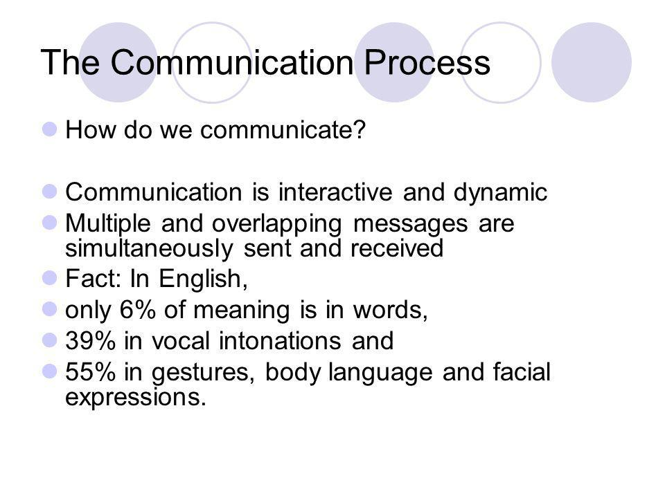 The Communication Process How do we communicate? Communication is interactive and dynamic Multiple and overlapping messages are simultaneously sent an
