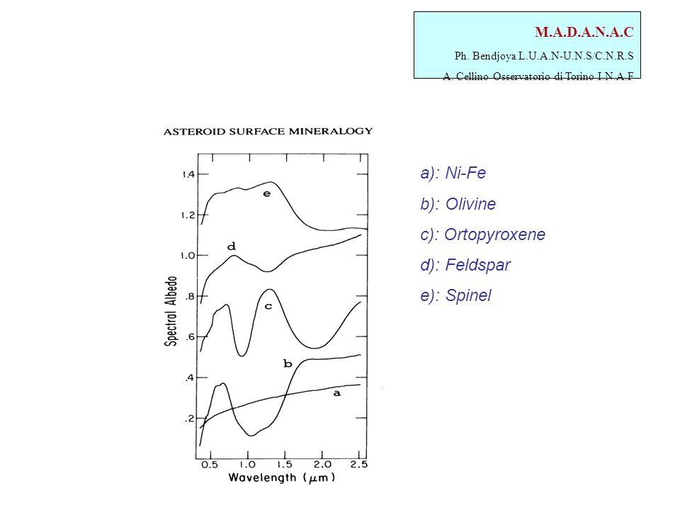 M.A.D.A.N.A.C Ph. Bendjoya L.U.A.N-U.N.S/C.N.R.S A. Cellino Osservatorio di Torino I.N.A.F a): Ni-Fe b): Olivine c): Ortopyroxene d): Feldspar e): Spi