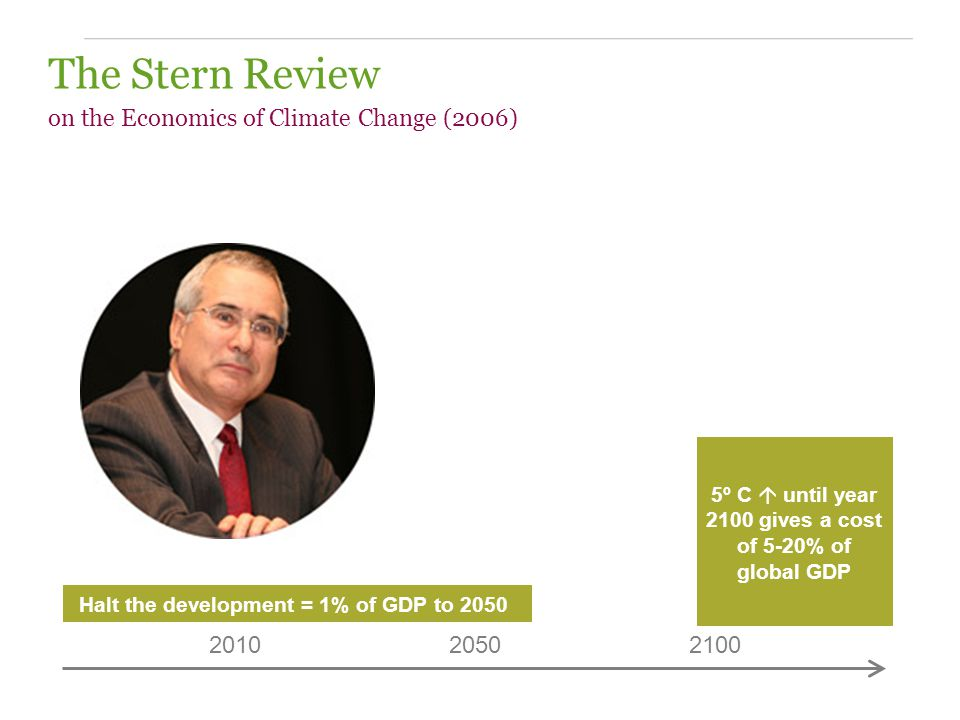 201020502100 The Stern Review on the Economics of Climate Change (2006) Halt the development = 1% of GDP to 2050 5º C  until year 2100 gives a cost of 5-20% of global GDP