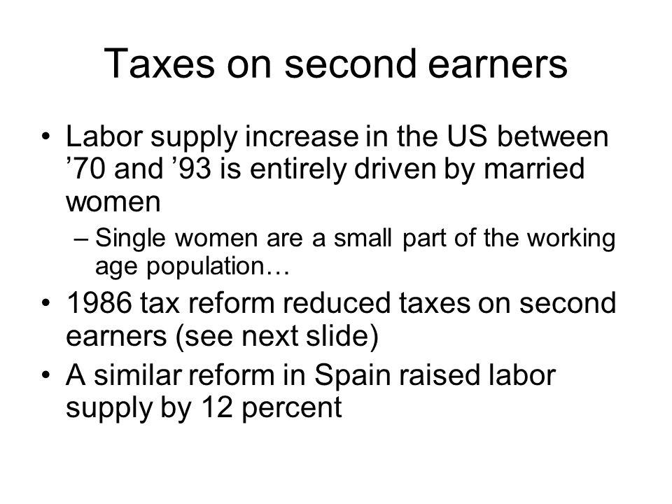 Taxes on second earners Labor supply increase in the US between '70 and '93 is entirely driven by married women –Single women are a small part of the working age population… 1986 tax reform reduced taxes on second earners (see next slide) A similar reform in Spain raised labor supply by 12 percent