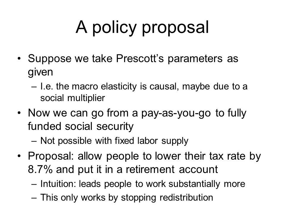 A policy proposal Suppose we take Prescott's parameters as given –I.e.