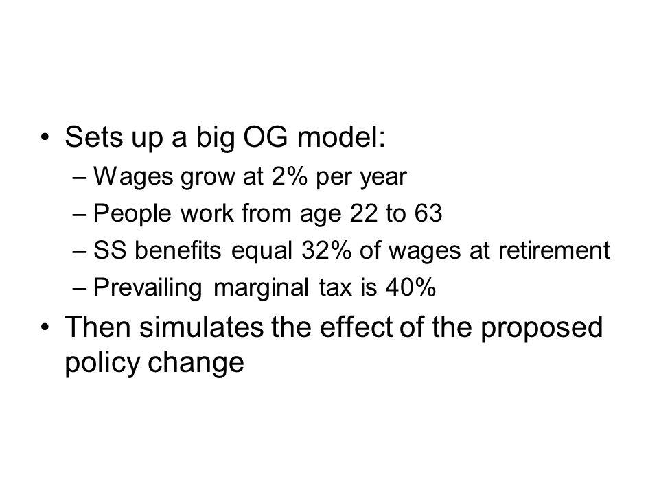 Sets up a big OG model: –Wages grow at 2% per year –People work from age 22 to 63 –SS benefits equal 32% of wages at retirement –Prevailing marginal tax is 40% Then simulates the effect of the proposed policy change