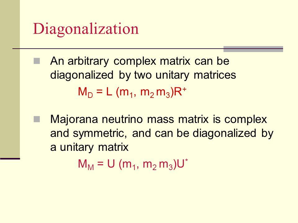 Diagonalization An arbitrary complex matrix can be diagonalized by two unitary matrices M D = L (m 1, m 2 m 3 )R + Majorana neutrino mass matrix is complex and symmetric, and can be diagonalized by a unitary matrix M M = U (m 1, m 2 m 3 )U *