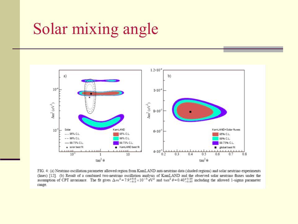 Solar mixing angle