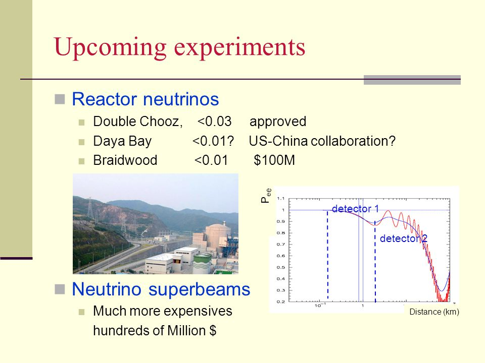 Upcoming experiments Reactor neutrinos Double Chooz, <0.03 approved Daya Bay <0.01.