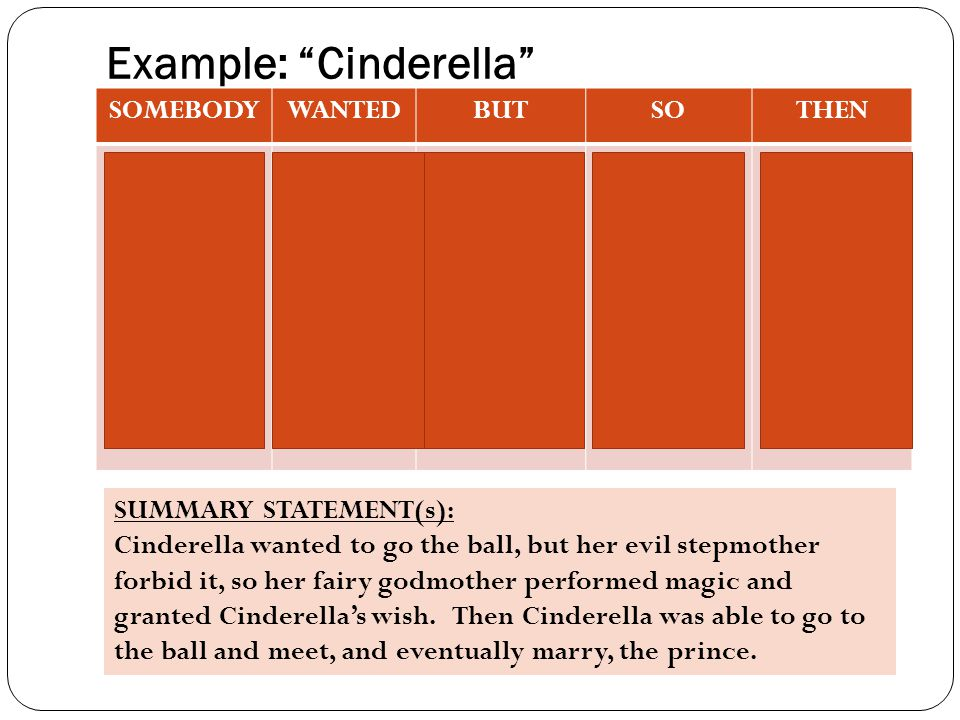 Example: Cinderella SOMEBODYWANTEDBUTSOTHEN Cinderellato go to the ball her evil stepmother forbid it her fairy godmother performed magic and granted Cinderella's wish Cinderella was able to go to the ball and meet, and eventually marry, the prince.