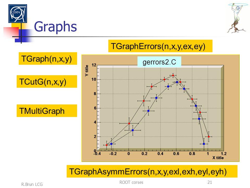 R.Brun LCG ROOT corses21 Graphs TGraph(n,x,y) TCutG(n,x,y) TGraphErrors(n,x,y,ex,ey) TGraphAsymmErrors(n,x,y,exl,exh,eyl,eyh) TMultiGraph gerrors2.C