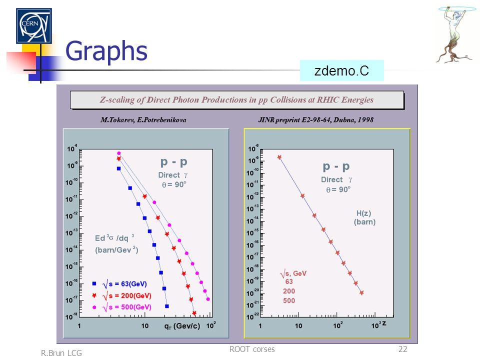 R.Brun LCG ROOT corses22 Graphs zdemo.C