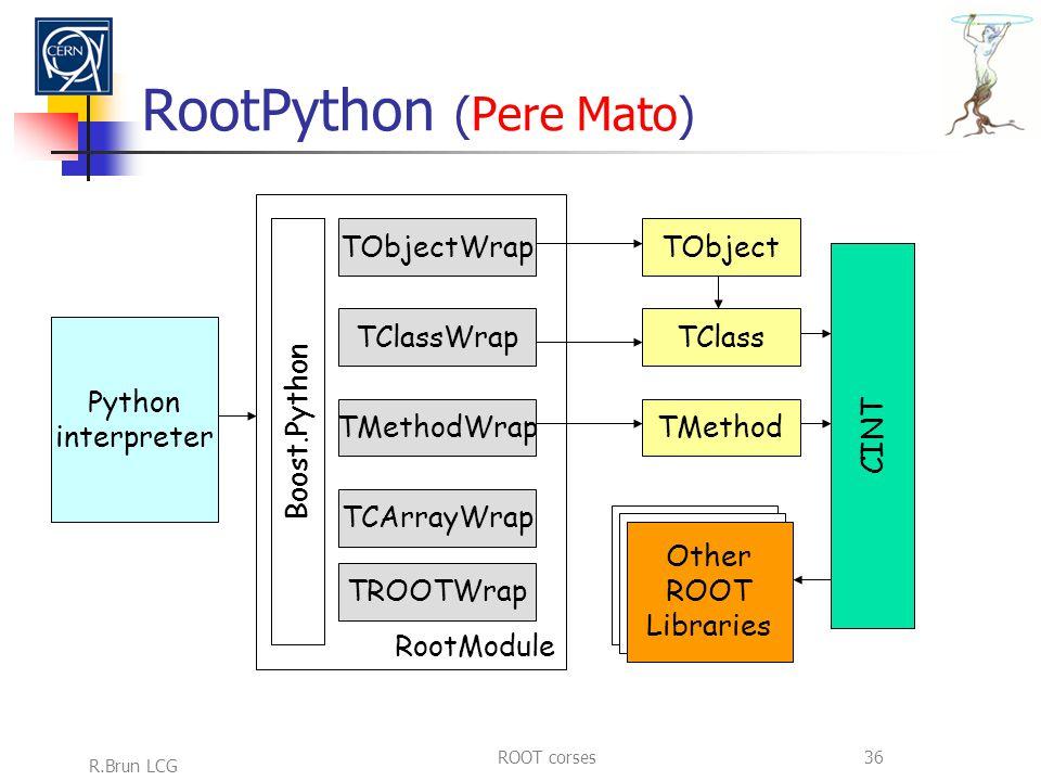 R.Brun LCG ROOT corses36 RootPython (Pere Mato) TClassTClassWrap TMethodWrap TObjectWrap TCArrayWrap TObject TMethod RootModule CINT Boost.Python Other ROOT Libraries TROOTWrap Python interpreter
