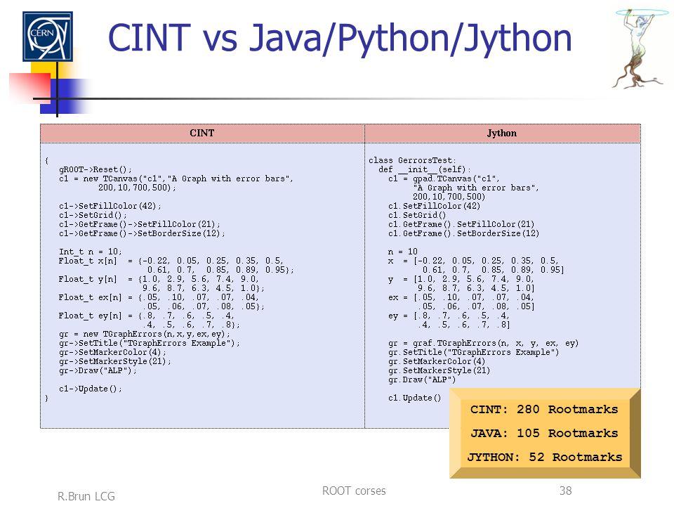 R.Brun LCG ROOT corses38 CINT vs Java/Python/Jython CINT: 280 Rootmarks JAVA: 105 Rootmarks JYTHON: 52 Rootmarks
