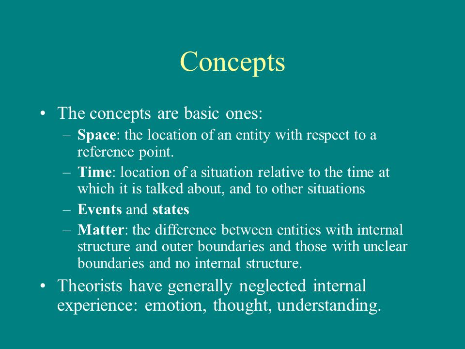 Concepts The concepts are basic ones: –Space: the location of an entity with respect to a reference point.