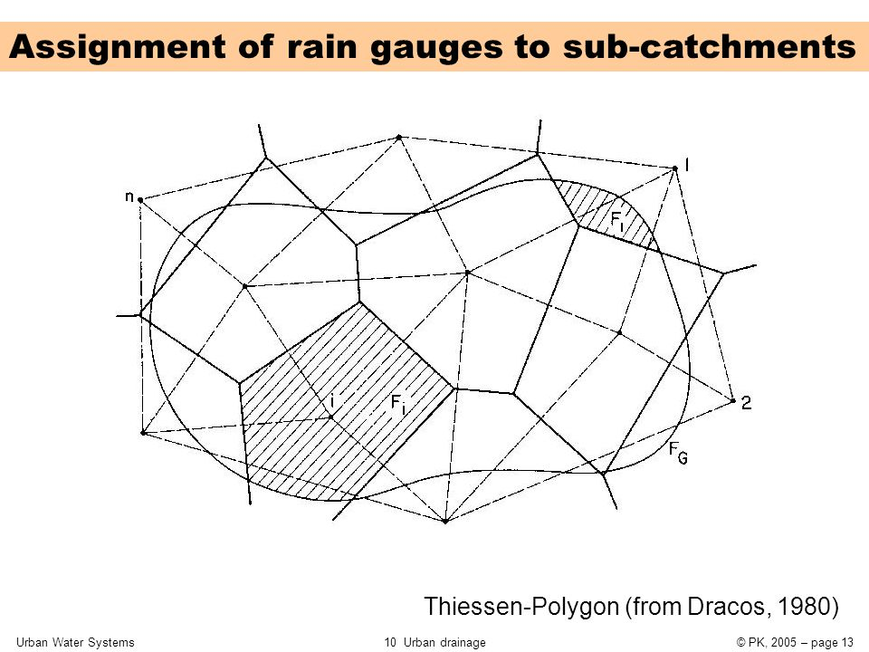 Urban Water Systems10 Urban drainage© PK, 2005 – page 13 Assignment of rain gauges to sub-catchments Thiessen-Polygon (from Dracos, 1980)