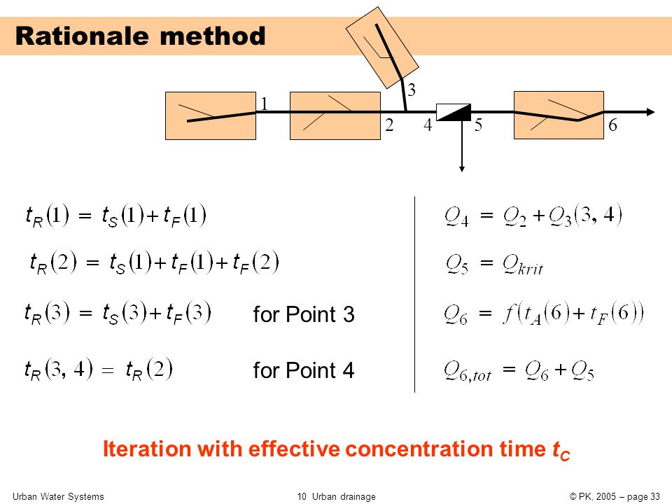 Urban Water Systems10 Urban drainage© PK, 2005 – page 33 Rationale method 3 4562 1 Iteration with effective concentration time t C for Point 3 for Poi