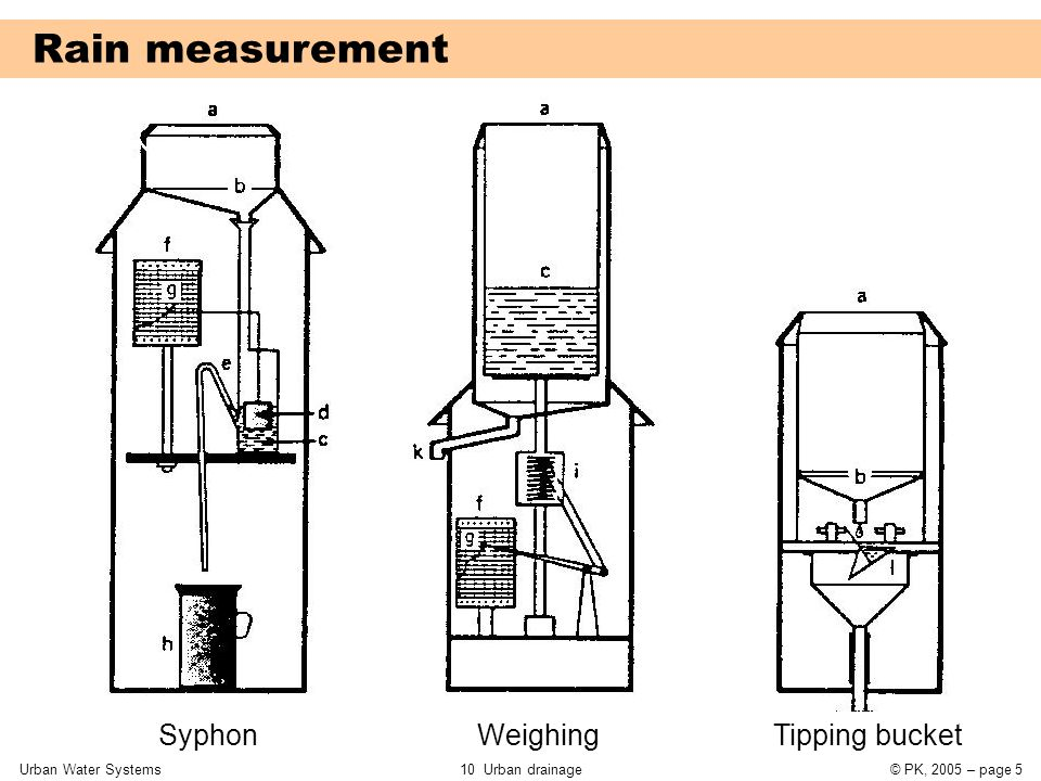 """Urban Water Systems10 Urban drainage© PK, 2005 – page 46 """"Other sewer profile"""
