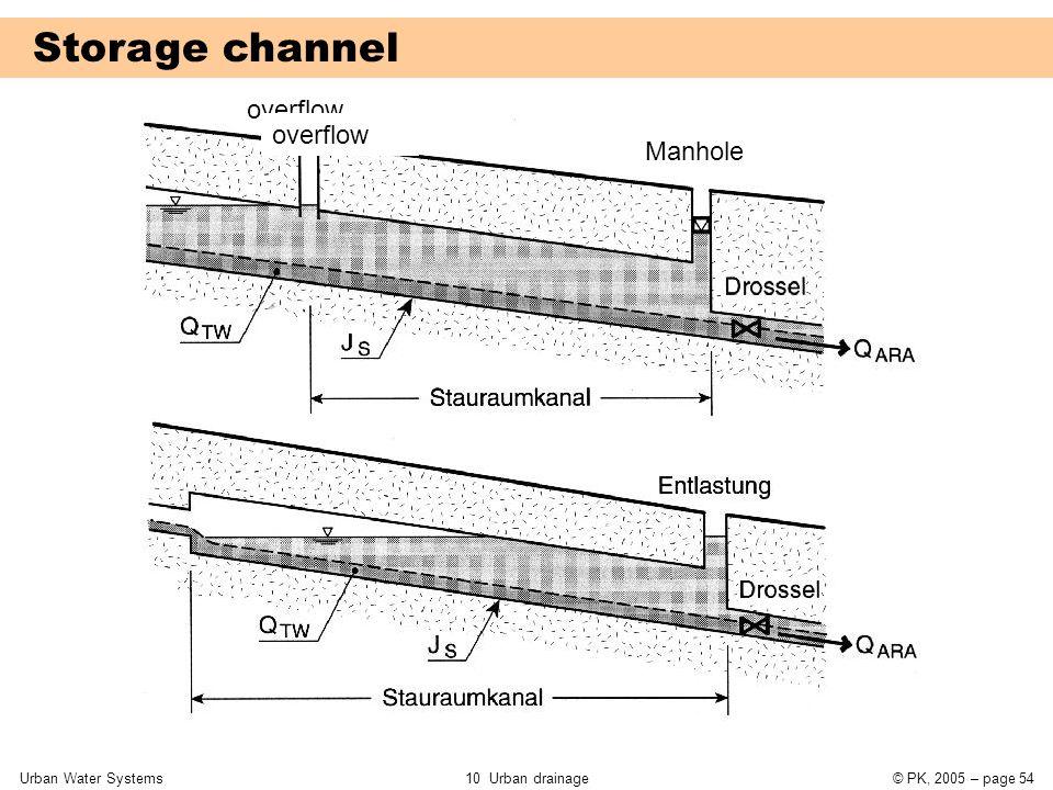 Urban Water Systems10 Urban drainage© PK, 2005 – page 54 Storage channel overflow Manhole