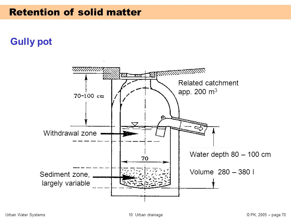Urban Water Systems10 Urban drainage© PK, 2005 – page 70 Retention of solid matter Gully pot Related catchment app. 200 m 3 Withdrawal zone Sediment z