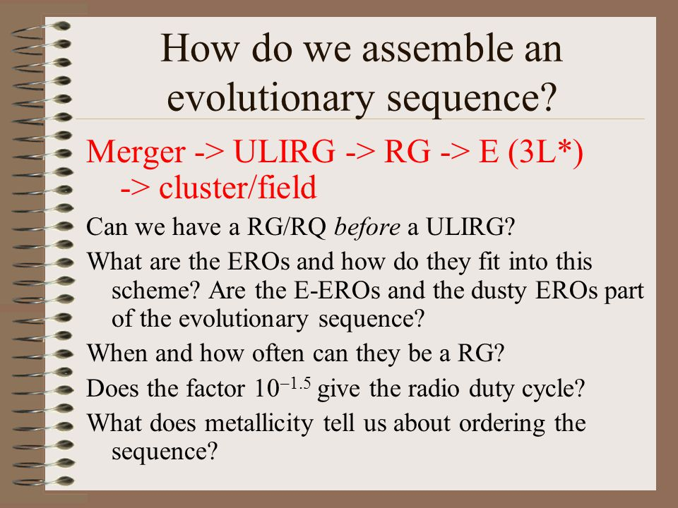 How do we assemble an evolutionary sequence.