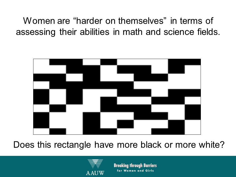 "Women are ""harder on themselves"" in terms of assessing their abilities in math and science fields. Does this rectangle have more black or more white?"