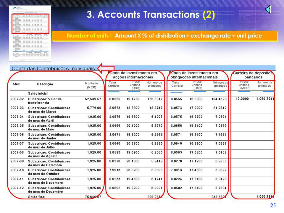 20 3. Accounts Transactions (1)