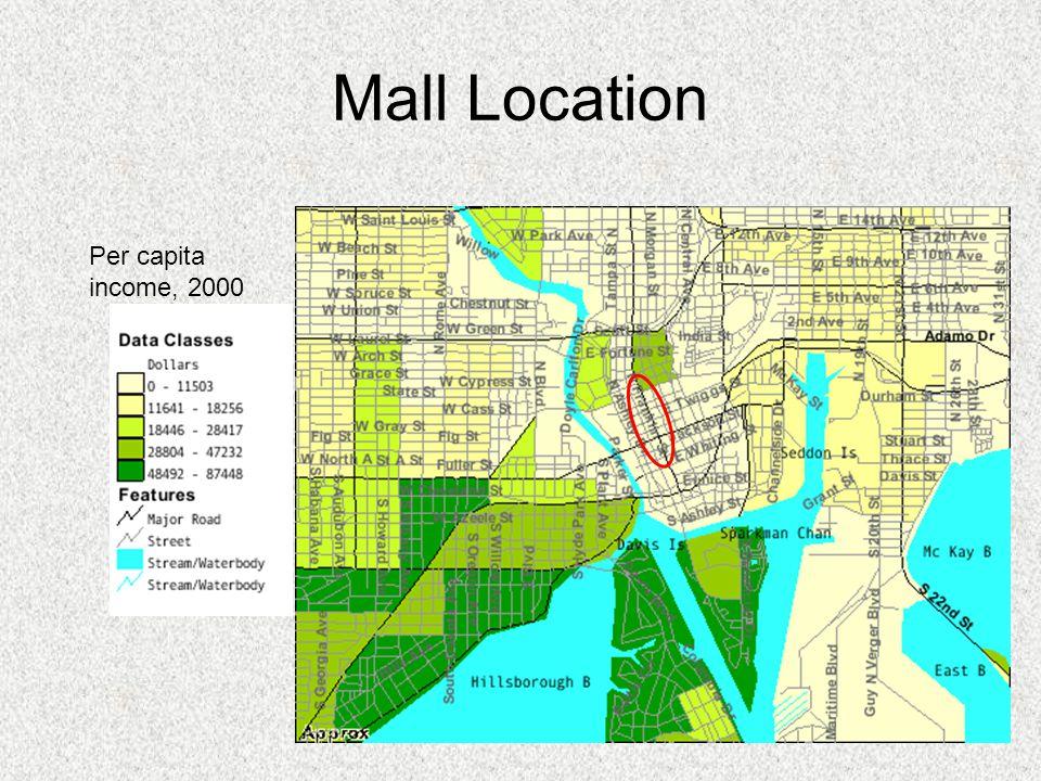 Mall Location Per capita income, 2000