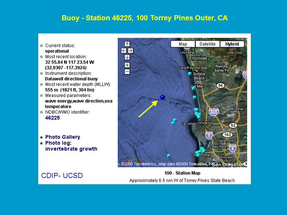 Buoy - Station 46225, 100 Torrey Pines Outer, CA CDIP- UCSD