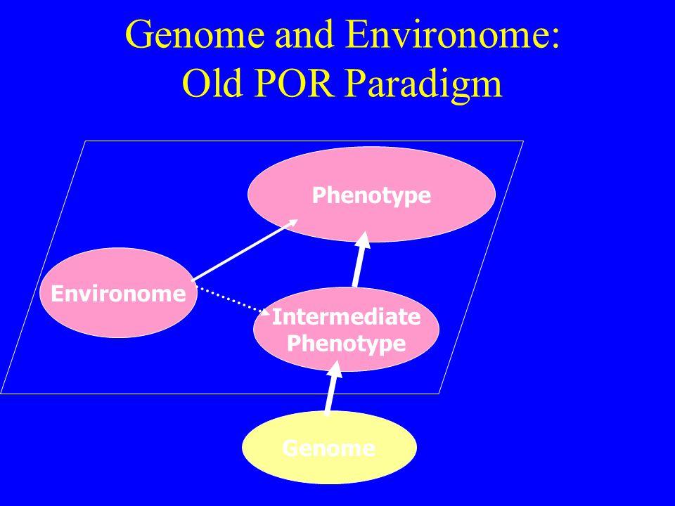 Genome and Environome: Old POR Paradigm Genome Intermediate Phenotype Environome