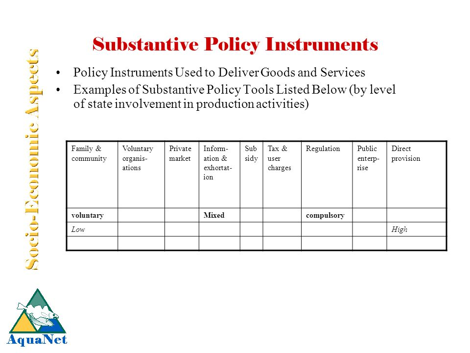 Substantive Policy Instruments Policy Instruments Used to Deliver Goods and Services Examples of Substantive Policy Tools Listed Below (by level of state involvement in production activities) Family & community Voluntary organis- ations Private market Inform- ation & exhortat- ion Sub sidy Tax & user charges RegulationPublic enterp- rise Direct provision voluntaryMixedcompulsory LowHigh