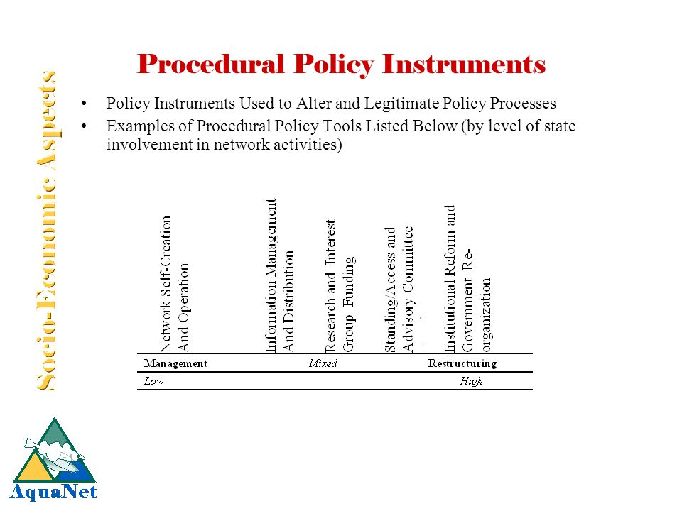 Procedural Policy Instruments Policy Instruments Used to Alter and Legitimate Policy Processes Examples of Procedural Policy Tools Listed Below (by level of state involvement in network activities)