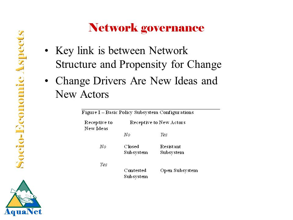 Network governance Key link is between Network Structure and Propensity for Change Change Drivers Are New Ideas and New Actors