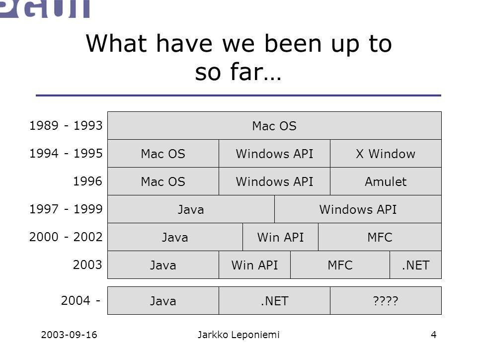 2003-09-16Jarkko Leponiemi4 What have we been up to so far… Mac OS Windows APIX Window Amulet JavaWindows API Win APIMFCJava Win APIMFC.NET 1989 - 1993 2003 2000 - 2002 1994 - 1995 1997 - 1999 Mac OSWindows API 1996 Java.NET 2004 - ????