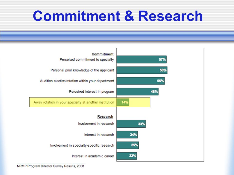 Commitment & Research
