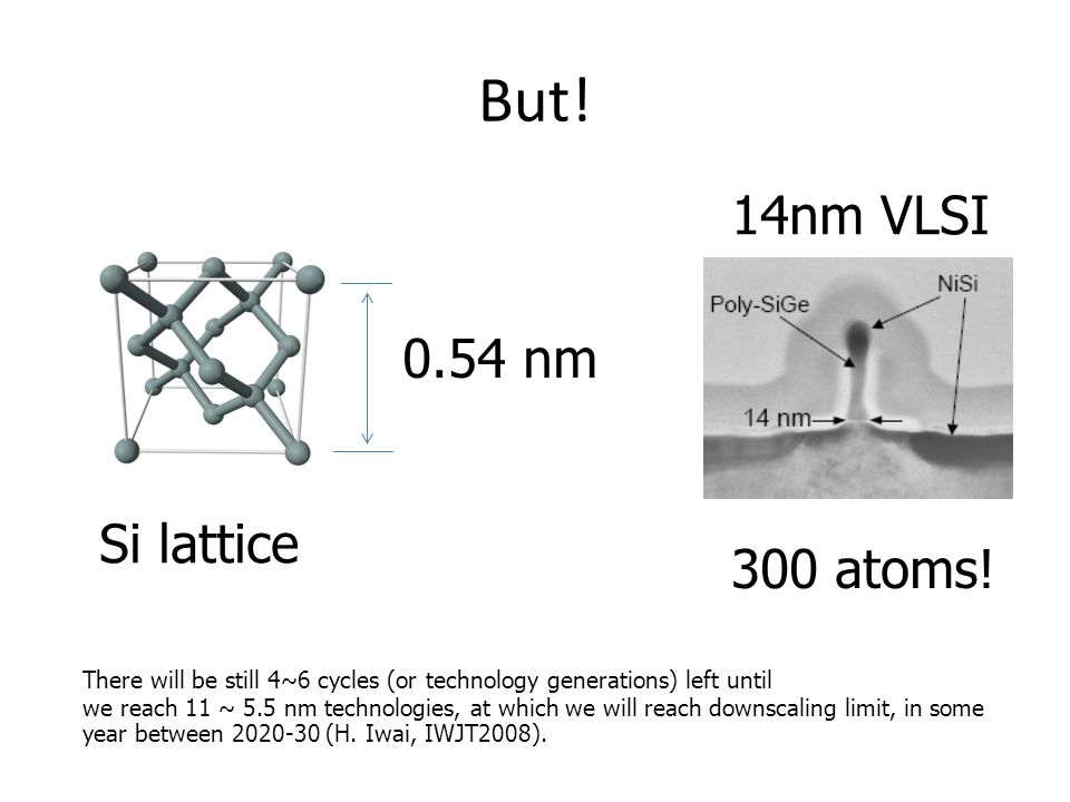 But! Si lattice 0.54 nm There will be still 4~6 cycles (or technology generations) left until we reach 11 ~ 5.5 nm technologies, at which we will reac