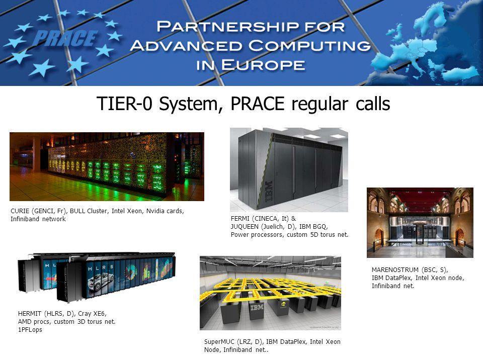 DECI siteMachine nameSystem typechippeak perfor- mance (Tflops) GPU cards Bulgaria (NCSA)EA ECNIS IBM BG/PPowerPC 45027 Czech Repulic (VSB-TUO)AnselmBull BullxIntel Sandy Bridge-EP6623 nVIDIA Tesla 4 Intel Xeon Phi P5110 Finland (CSC)SisuCray XC30Intel Sandy Bridge244.9 France (CINES)JadeSGI ICE EX8200Intel Quad-Core E5472/X5560267.88 France (IDRIS)BabelIBM BG/PPowerPC 450139 Germany (Jülich)JuRoPAIntel clusterIntel Xeon X5570207 Germany (RZG)GeniusIMB BG/PPowerPC 45054 Germany (RZG)iDataPlexIntel Sandy Bridge200 Ireland (ICHEC)StokesSgi ICE 8200EXIntel Xeon E5650 Italy (CINECA)PLXiDataPlexIntel Westmere293548 nVIDIA Tesla M2070/ M2070Q Norway (SIGMA)AbelMegWare clusterIntel Sandy Bridge260 Poland (WCSS)SupernovaClusterIntel Westmere-EP51.58 Poland (PSNC)chimeraSGI UV1000Intel Xeon E7-883721.8 Poland (PSNC)canecluster AMD&GPUAMD Opteron™ 6234224.3334 NVIDIA TeslaM2050 Poland (ICM)boreaszIBM Power 775 (Power7)IBM Power774.5 Poland (Cyfronet)Zeus-gpgpuLinux ClusterIntel Xeon X5670/E5645136.848 M2050/160 M2090 Spain (BSC)MinoTauroBull Cuda ClusterIntel Xeon E5649182256 nVIDIA Tesla M2090 Sweden (PDC)LindgrenCray XE6AMD Opteron305 Switzerland (CSCS)Monte RosaCray XE6AMD Opteron402 The Netherlands (SARA)HuygensIBM pSeries 575Power 665 Turkey (UYBHM)KaradenizHP ClusterIntel Xeon 55502.5 UK (EPCC)HECToRCray XE6AMD Opteron829.03 UK (ICE-CSE)ICE AdvanceIBM BG/QPowerPC A21250 TIER-1 Systems, DECI calls