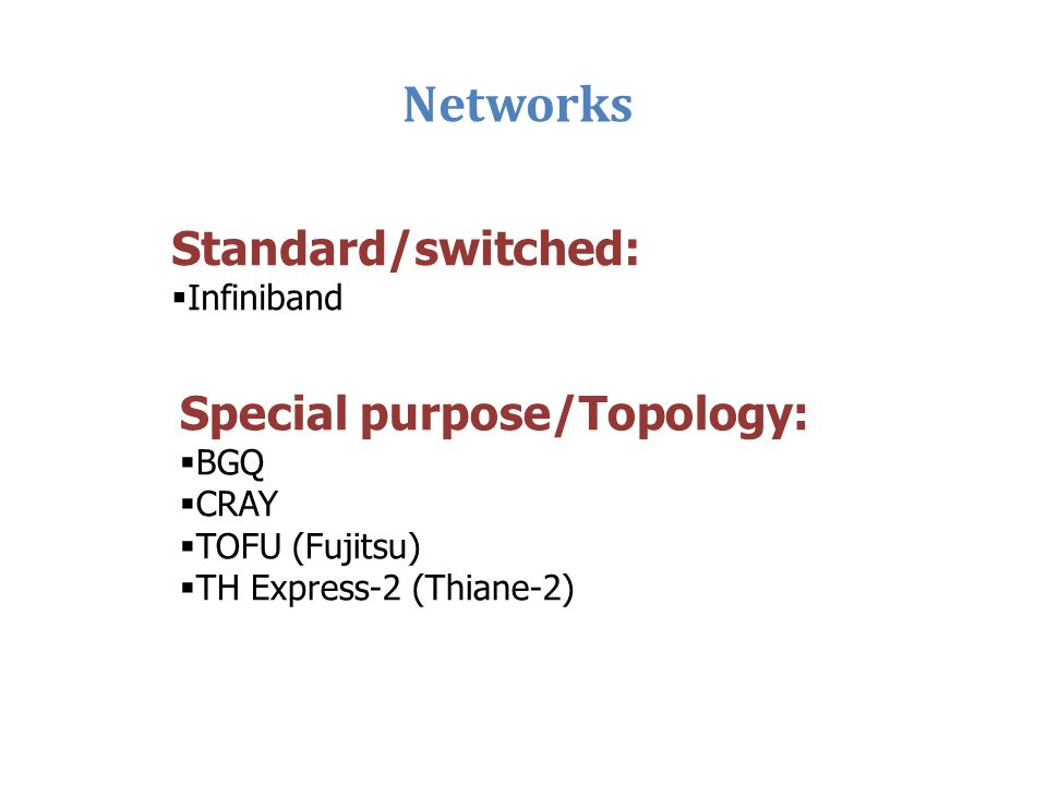 Networks Standard/switched:  Infiniband Special purpose/Topology:  BGQ  CRAY  TOFU (Fujitsu)  TH Express-2 (Thiane-2)
