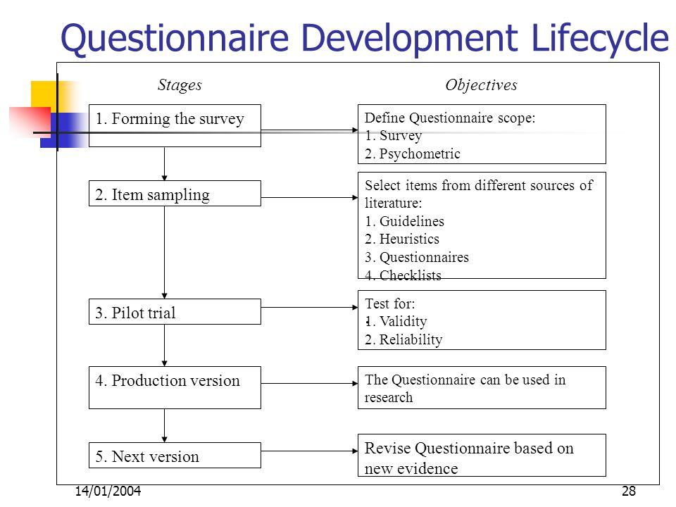 14/01/200428 Questionnaire Development Lifecycle 1. Forming the survey Define Questionnaire scope: 1. Survey 2. Psychometric 2. Item sampling Select i