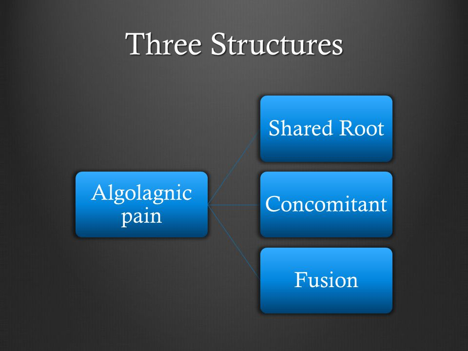 Three Structures Algolagnic pain Shared RootConcomitantFusion
